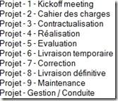logiciel_crm_etape_projet